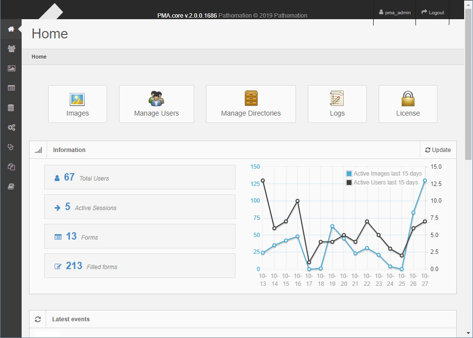 PMA.slidebox activity monitoring in PMA.core